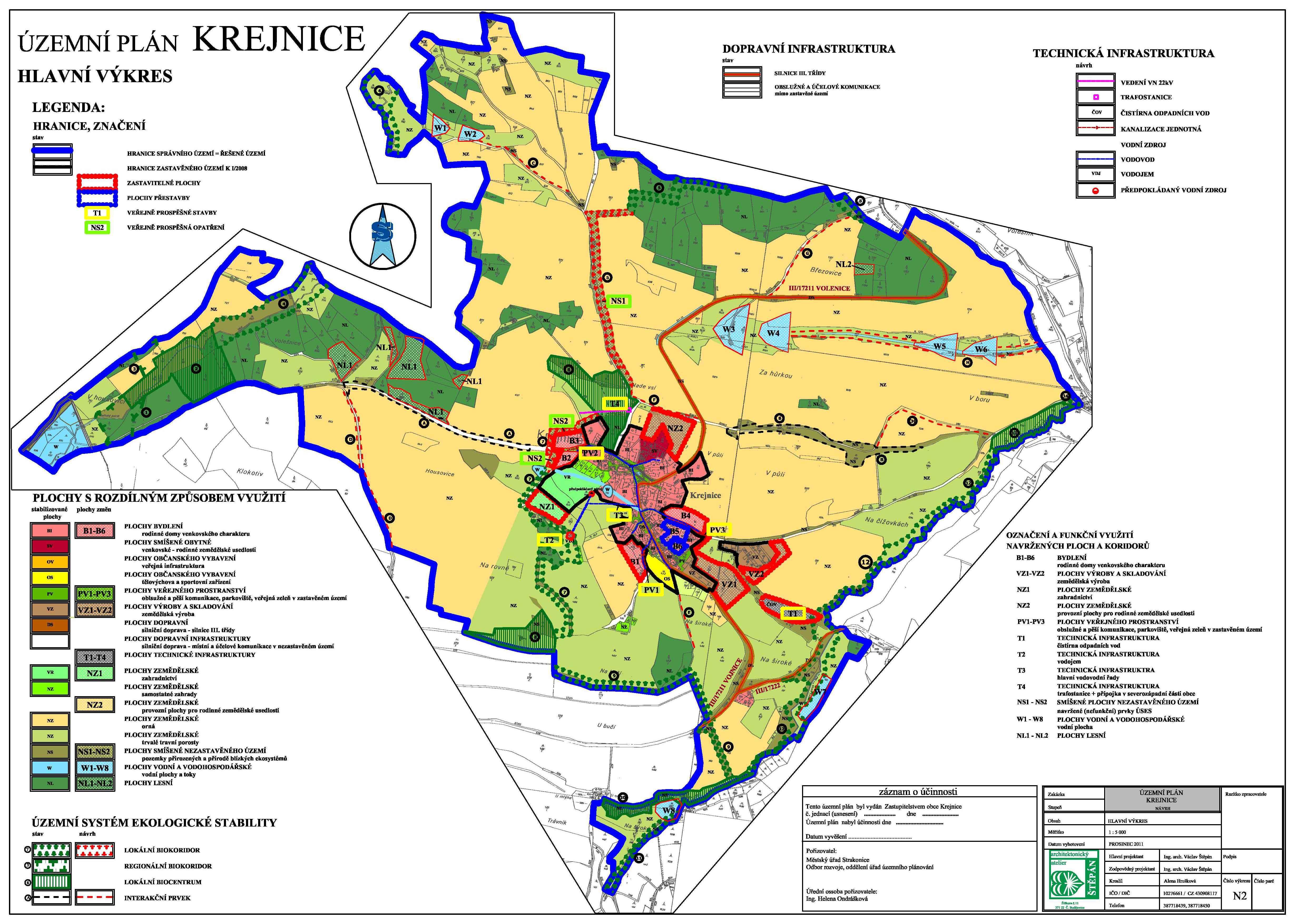 Územně plánovací podklady